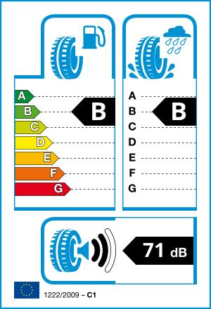get-eu-tyre-label